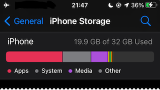 iPhone 19.9 of 32GB used